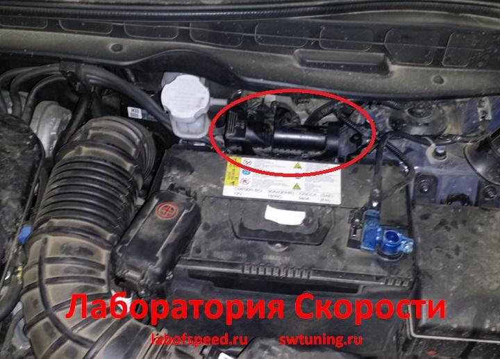 Чип тюнинг ix35 дизель